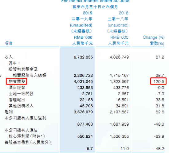 betfair在中国 当天卖剩的放进冰箱免费送?盒马上海试水共享冰箱 未来或在杭州上线