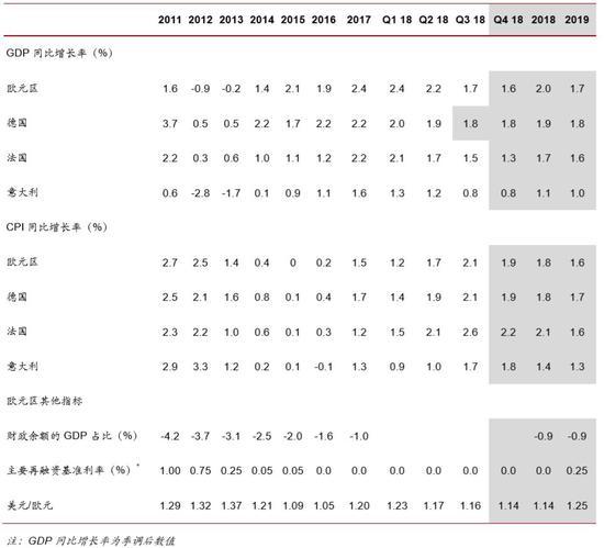 资料来源:Bloomberg、IMF以及我们的预测