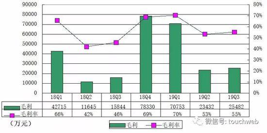 百都娱乐场送体验金|前三季度 云南外贸进出口额1665亿元 同比增长18%