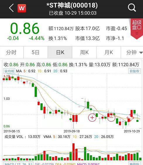 百乐国际真人娱乐app - 一周黄道吉凶日:7月30日-8月5日(收藏)