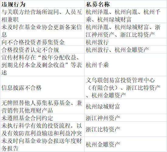 「御匾会娱乐代理注册」彭南特:枪手球员需自我反省 阿森纳应邀请波帅执教