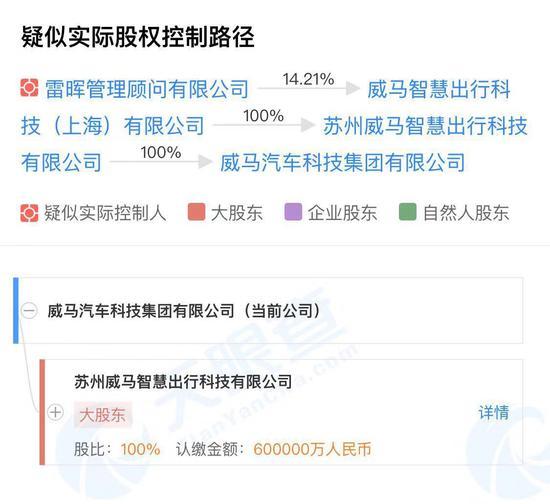 创业项目交流群_威马汽车新晋大股东上月底成立:与吉利纠纷案将开庭