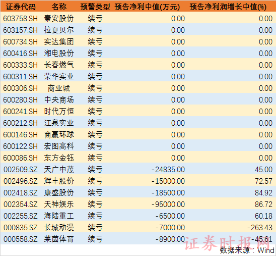 """361娱乐平台手机版 - 何巧女让渡东方园林  北京朝阳区国资""""添子"""""""