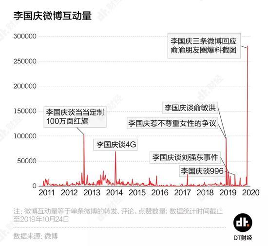 香港博彩免费网站大全 - 商务预报:2019年10月上旬中国茧丝价格指数微幅上升