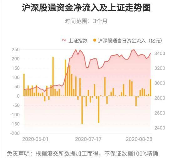 中泰证券:A股一阳穿多线 未来股指或将继续试探前期高点