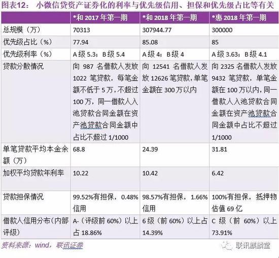 李奇霖:中小银行如何支持小微