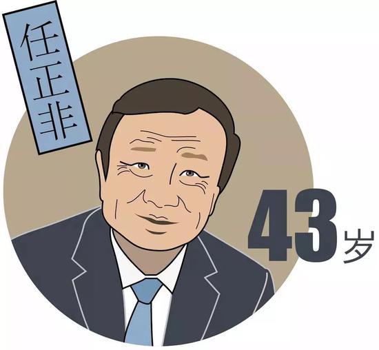http://www.umeiwen.com/kejika/773006.html