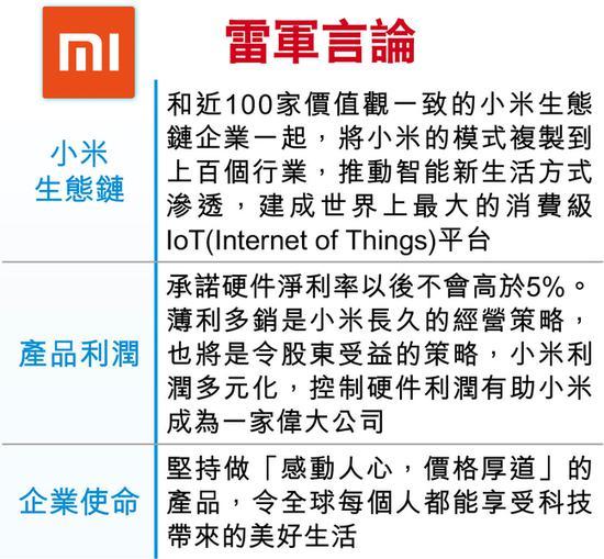 内地智能手机和软件开发商小米的上市进程一直备受瞩目