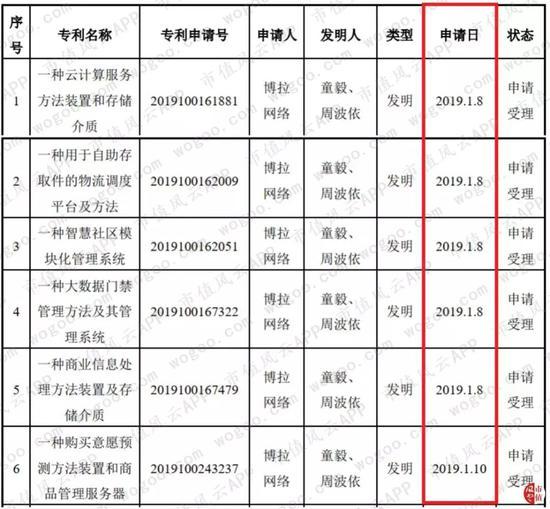 """足球滚球规则及图解·""""双11""""倒计时,青岛高铁快运""""发力""""保运输"""