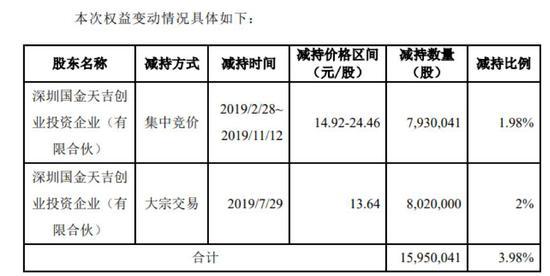 d88尊龙真人娱乐网址 外媒称中国C919因故障暂停试飞 C919用飞行打破传言