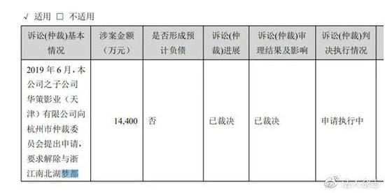 娱乐圈再出事:张若昀把父亲告上法庭 事关这家A股公司