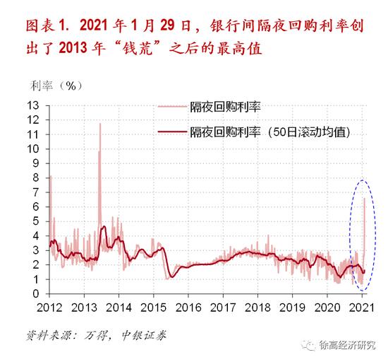 """徐高:货币政策的""""不变""""与""""变"""""""