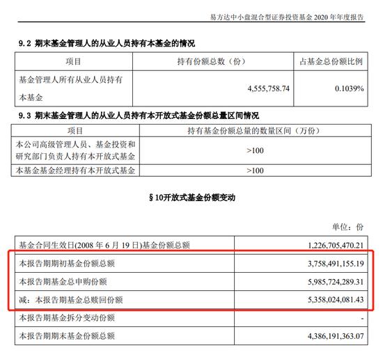 """网传""""ikun永相随""""现实是57%的持有基金用户亏损(图表)"""