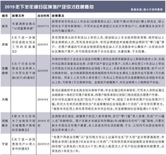 """「通报娱乐体育博彩」在艺术""""大咖""""指点下表达青年之声,第二十一届中国上海国际艺术节学生观剧团启动"""