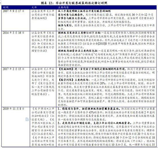 「皇冠外围投注」凡普金科张辉&谢东:上市的话会选择香港或者美国