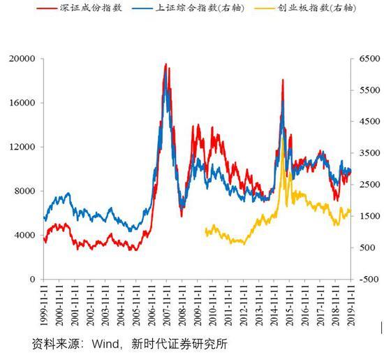 玩亚博体育有赢钱的吗-九江城西港区铁路专用线工程初步设计通过审查