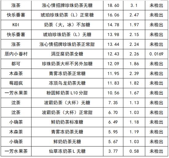 博王娱乐场开户 - 汪嵩点评中国足球:缺乏理性环境,归化三叉戟最现实