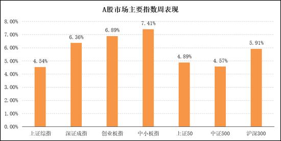 朱雀基金:A股仍在上升趋势中 兼顾AH两地结构性机会