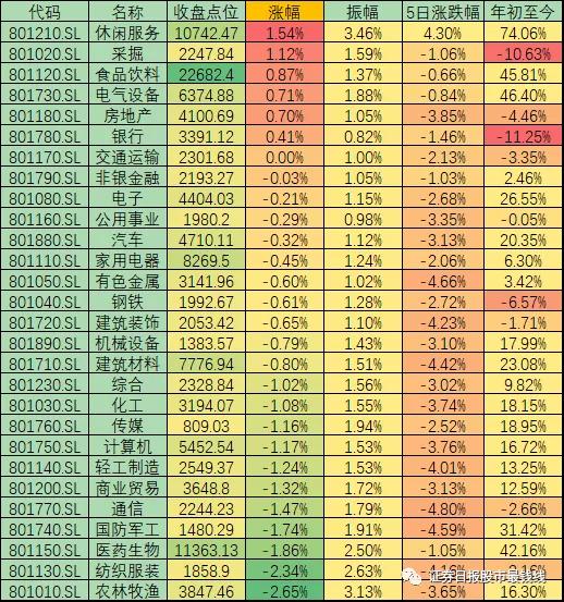 双节前市场回调令布局者成少数派 数据显示最近11年十一后7次上涨