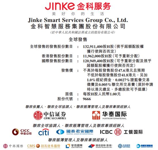金科服务发售价介于41.8港元至47.6港元 预计17日挂牌