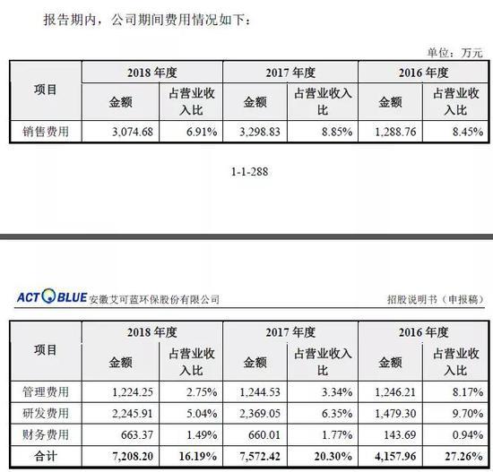 彩票投注打印软件-亚翔系统集成科技(苏州)股份有限公司 关于第四届董事会第九次会议决议的公告