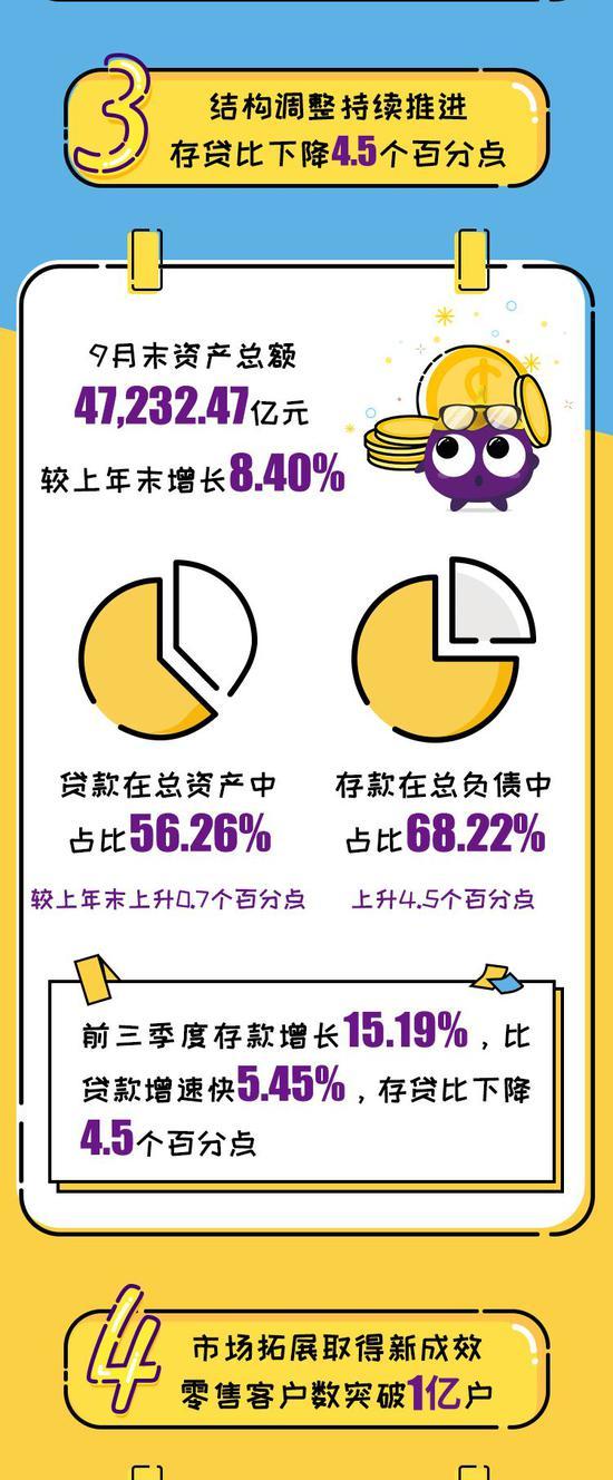 qq等级送彩金娱乐平台_地产股全线下跌 融创中国下跌6%世房下跌7%