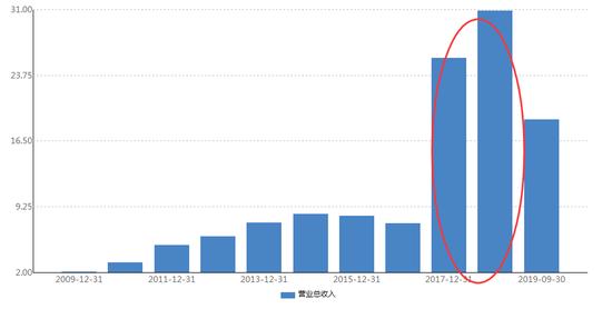 「澳门银河网站有多少」成都公积金新政:严格认房认贷扩大贷款对象