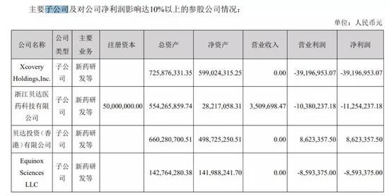 澳门威尼斯人送68元彩金 - 安心财险收保监会监管函:56问题产品涉及77个问题