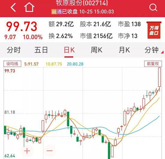 """优博2娱乐 - 沪媒:武磊""""万里勤王""""引争议 应该更科学、合理地使用他"""