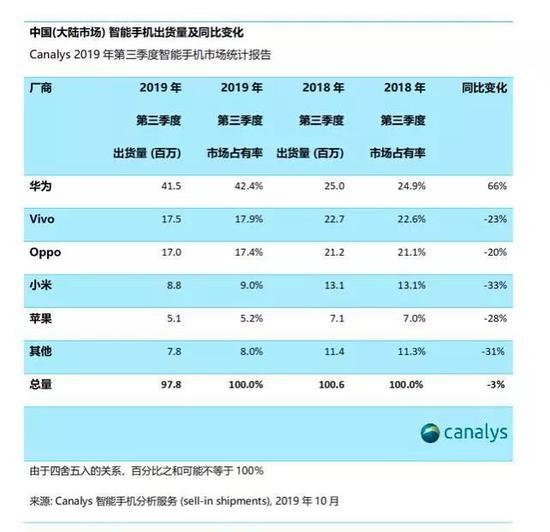八福官网开户,利润同比增长60%-80%,中南建设发布三季度业绩预增公告