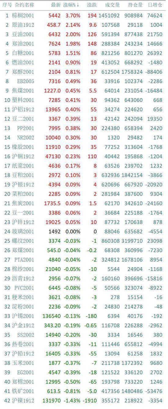 36365官网app 申万宏源:受外围股市拖累,恒指周一回落至26000点