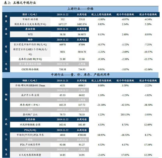 银联娱乐场地址_教育股轮住炒 民生教育现升4%破顶