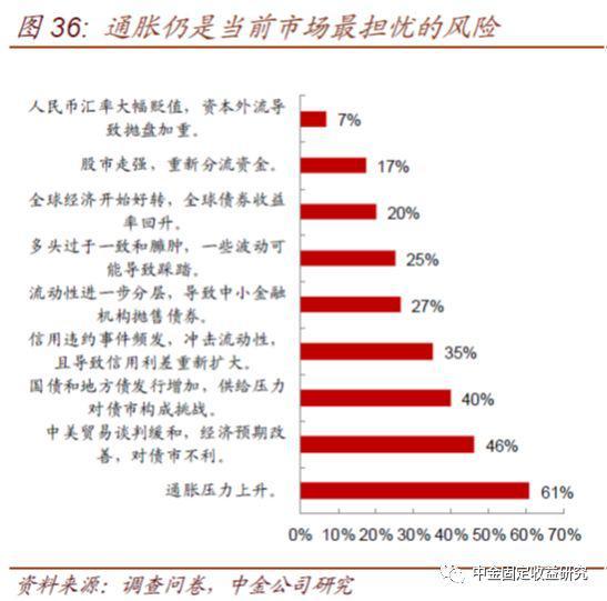 黄诗茵鲁鹏番外篇,去年机构逆势增持股票基金 债券基金仍是配置主力