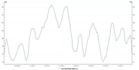 manbetx提现速度如何,2019291期李太阳福彩3D推荐:本期看好两奇一偶组合,两码参考1、5