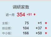yzc569亚洲城在线客户端|上海今年6-9月:降水比常年多七成 暴雨日数历史第二