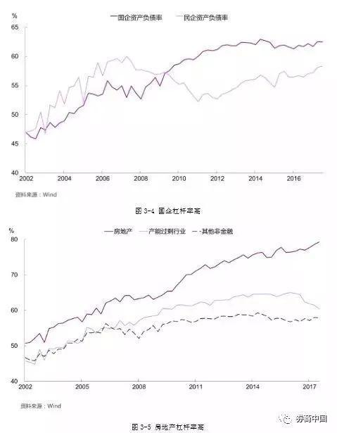 彭文生:宏观金融的周期与结构视角