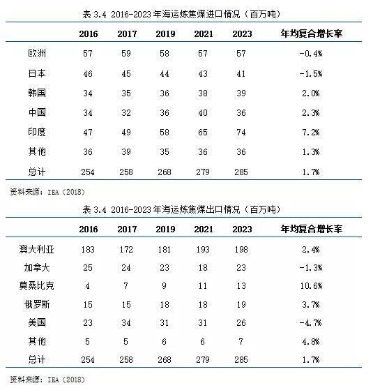 云博娱乐博彩·「沪深股通」地素时尚12月4日获外资买入0.52%股份