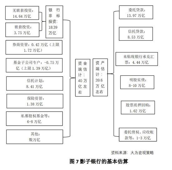 西泽金融研究院:一文读懂中国金融周期的结构与演进