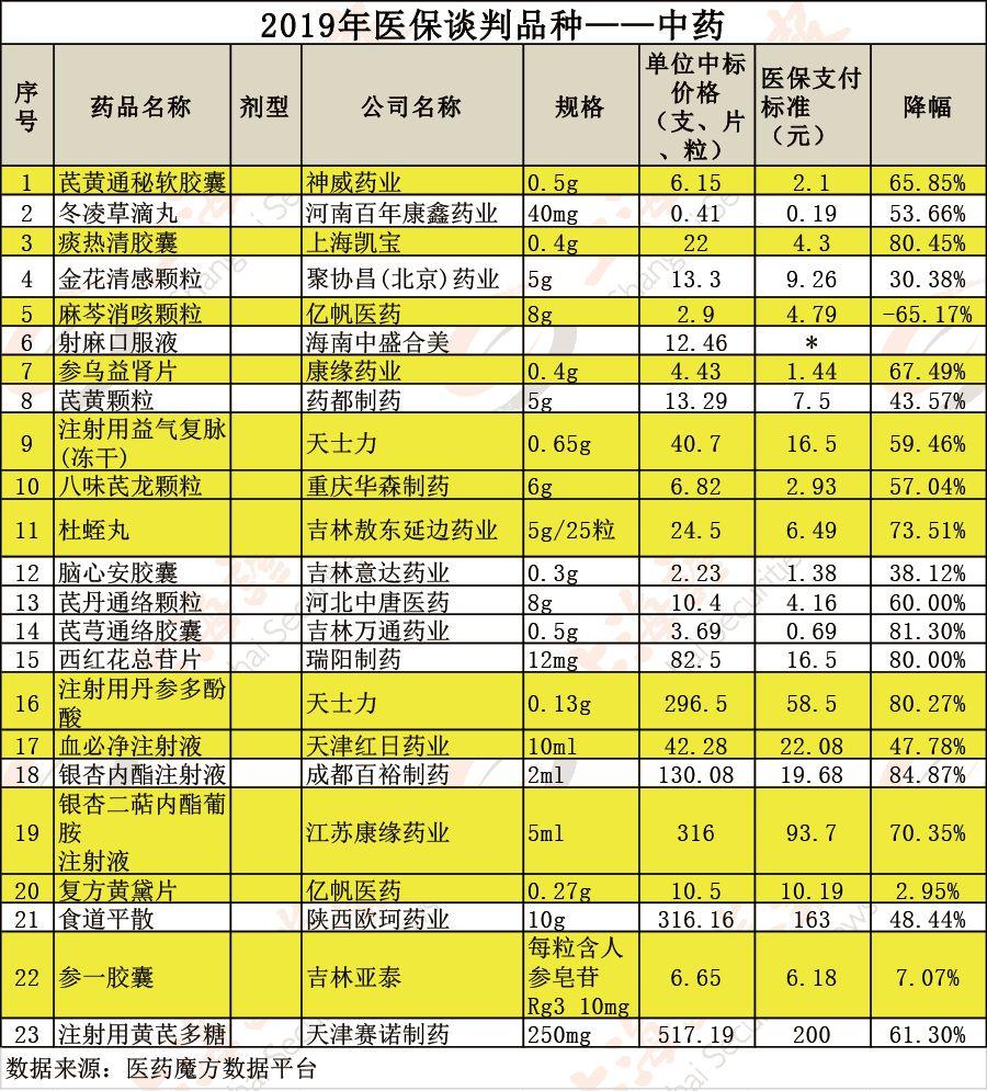 天际亚洲怎么注册账号-聂德权:参与大湾区建设惠及香港产业发展及市民生活
