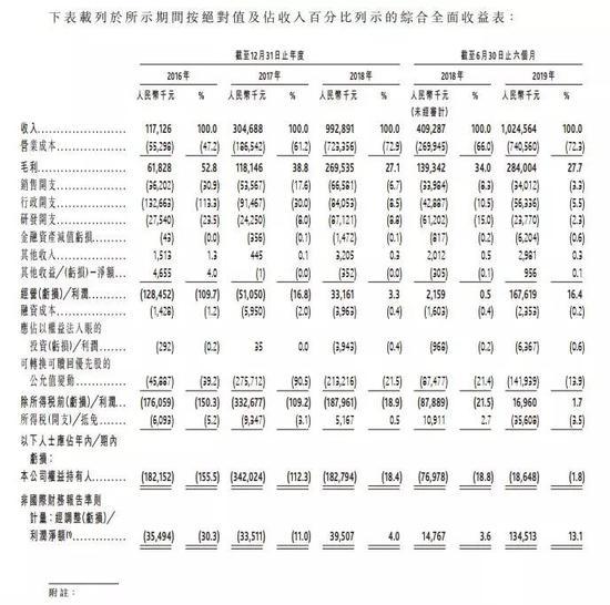 澳门新银河官方下载-我国互联网企业业务收入规模扩大 前8月同比增20.9%