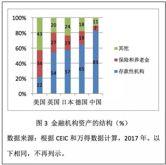 争议中国金融体系:已成为经济转型发展的巨大障碍?