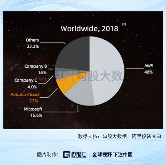 百富策略论坛:8888-郭田勇:金融与科技融合推动中国零售金融弯道超车