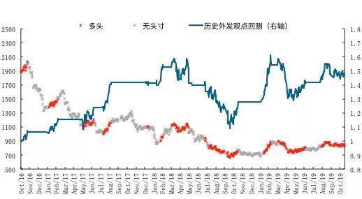「亚美官网开户」万科A:拟发行25亿元公司债券 用于北京、大连等7个项目建设