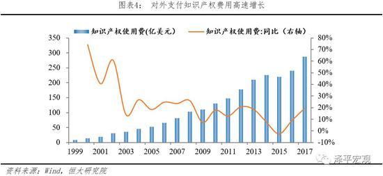 2.1.3 总体关税水平下调,部分产业关税水平较高