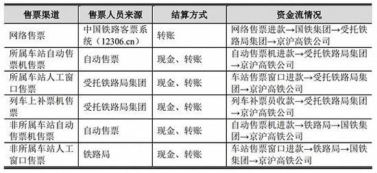 """银河注册送300·我爱我家中介""""串通""""地税员工逃税 多人获刑"""