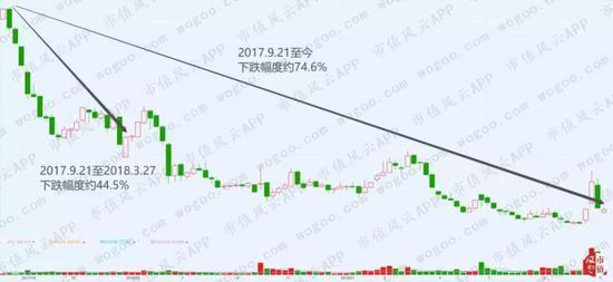 「cfag战队」快讯:港股恒指高开0.28%站上28000 中国平安领涨蓝筹