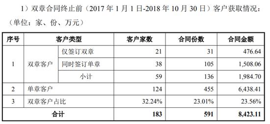 公司创始人武大毕业、估值四个月猛增近9倍 珈创生物凭啥?