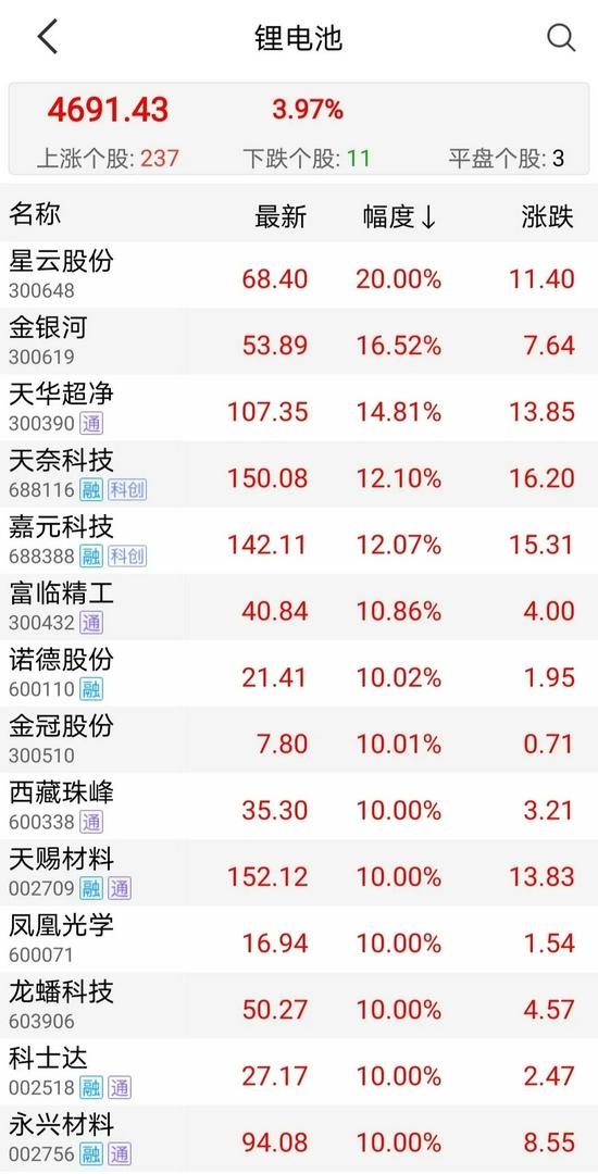 """股市迎国庆喜提""""中国红"""",节后大盘怎么走?"""