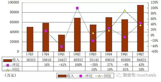 彩世界m站计划_亚洲十大富豪出炉,中国的地产大佬占据了半壁江山