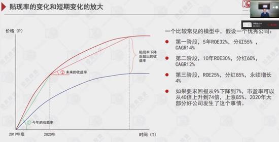 胡建平:未来要降低收益预期 只有股票大概率能获得两位数回报